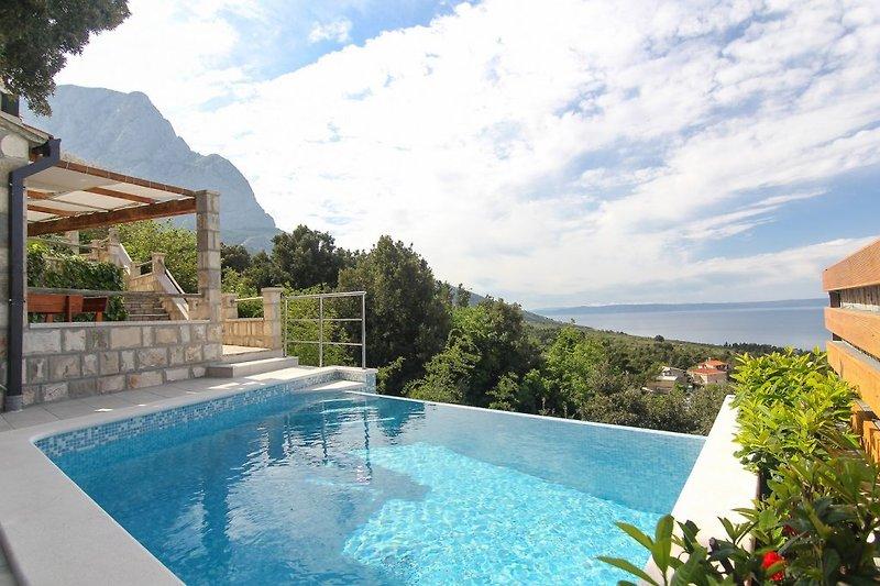 Der Pool mit Meerblick