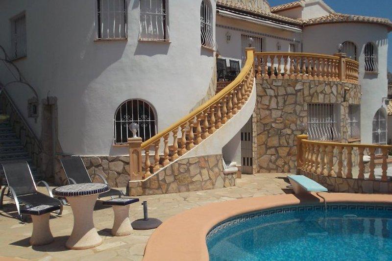 Aussenansicht Pool und Haus