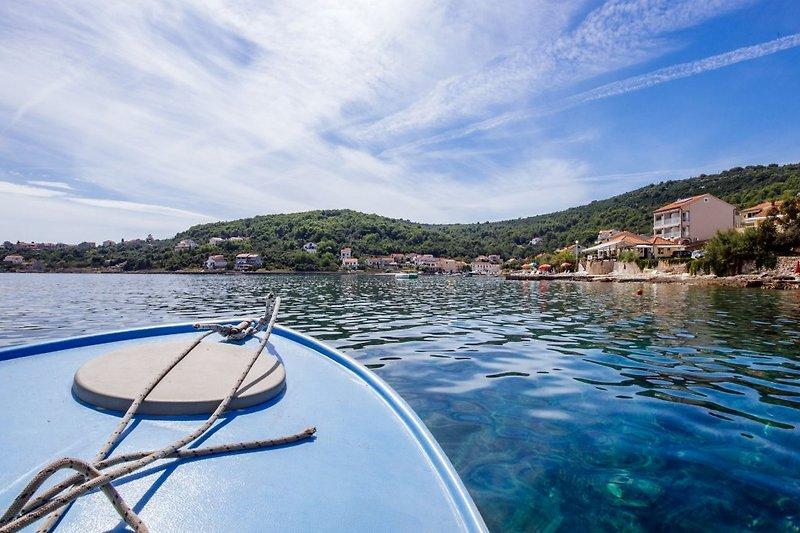 Ausflug mit dem Boot
