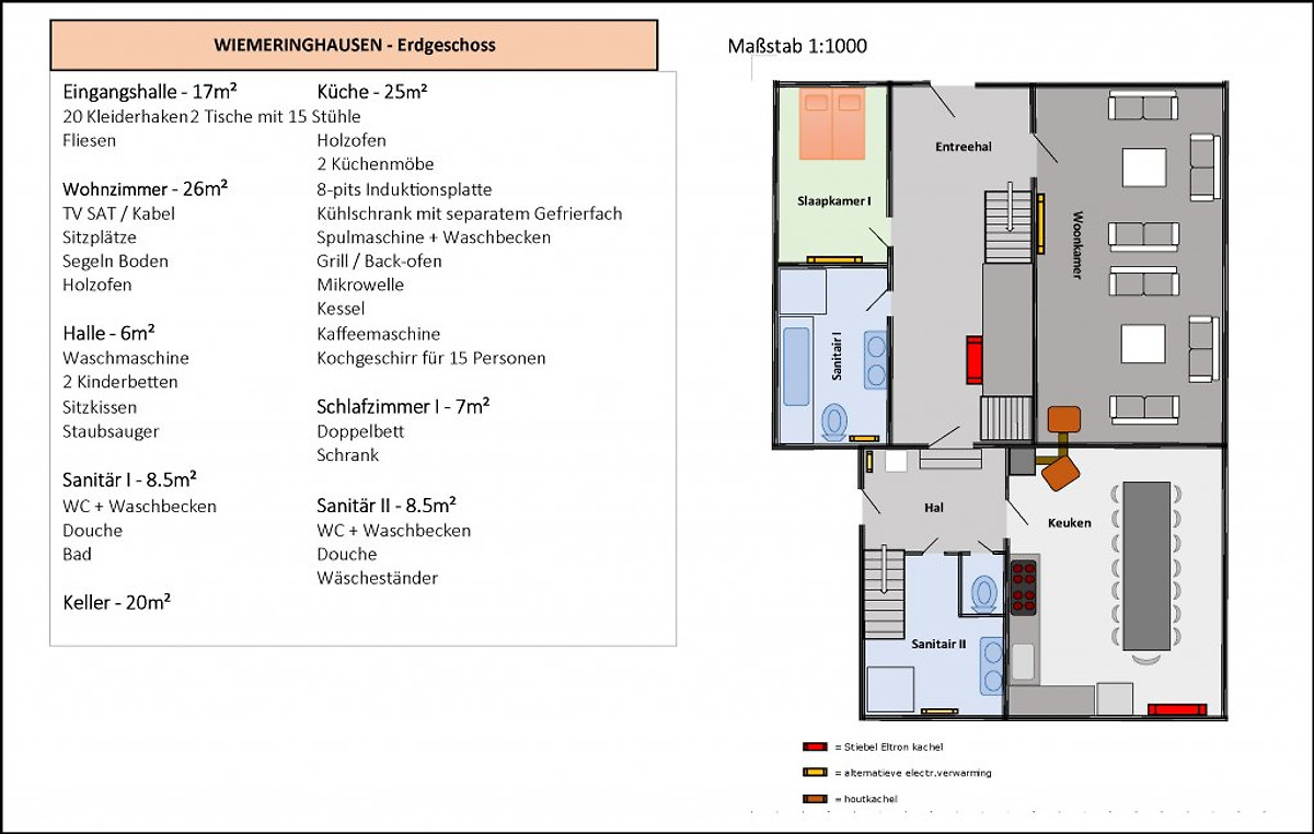 Perfect Plan Des Haus