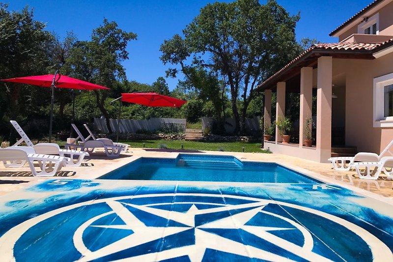 Villa Sofia - Pool