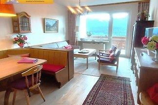 Apartment Alpenpanorama