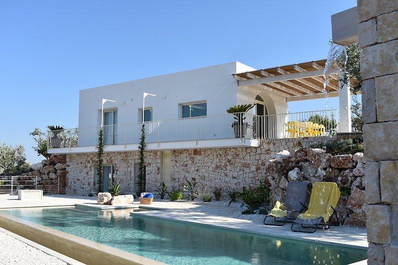 Pool views of house