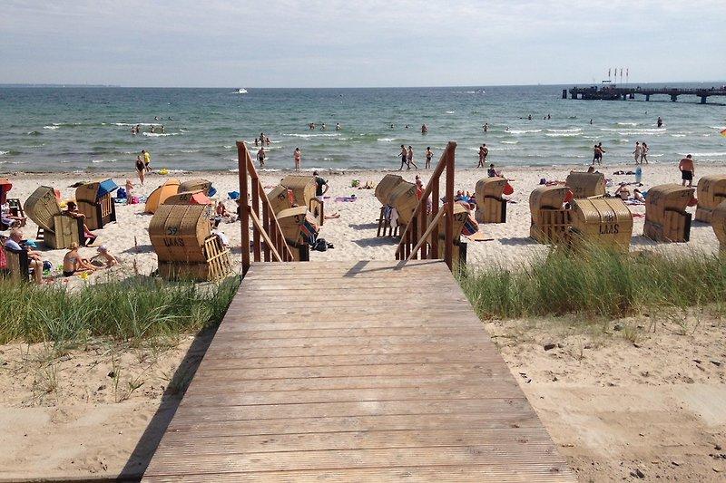Traumhafter Ostsee-Strand Lübecker Bucht