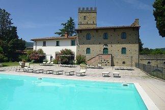 Luxuriöses Ferienhaus mit Pool in Pelago,...