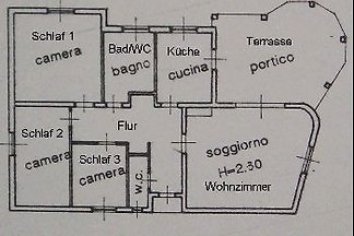 Villa Lombardia